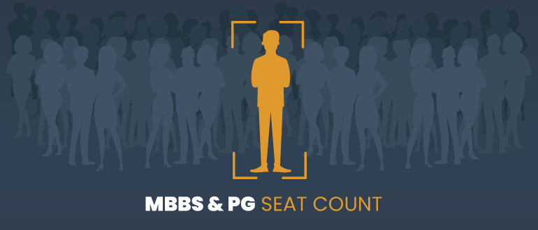 MBBS AND PG Seat Count